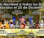 Dioses nacidos el 25 de Diciembre