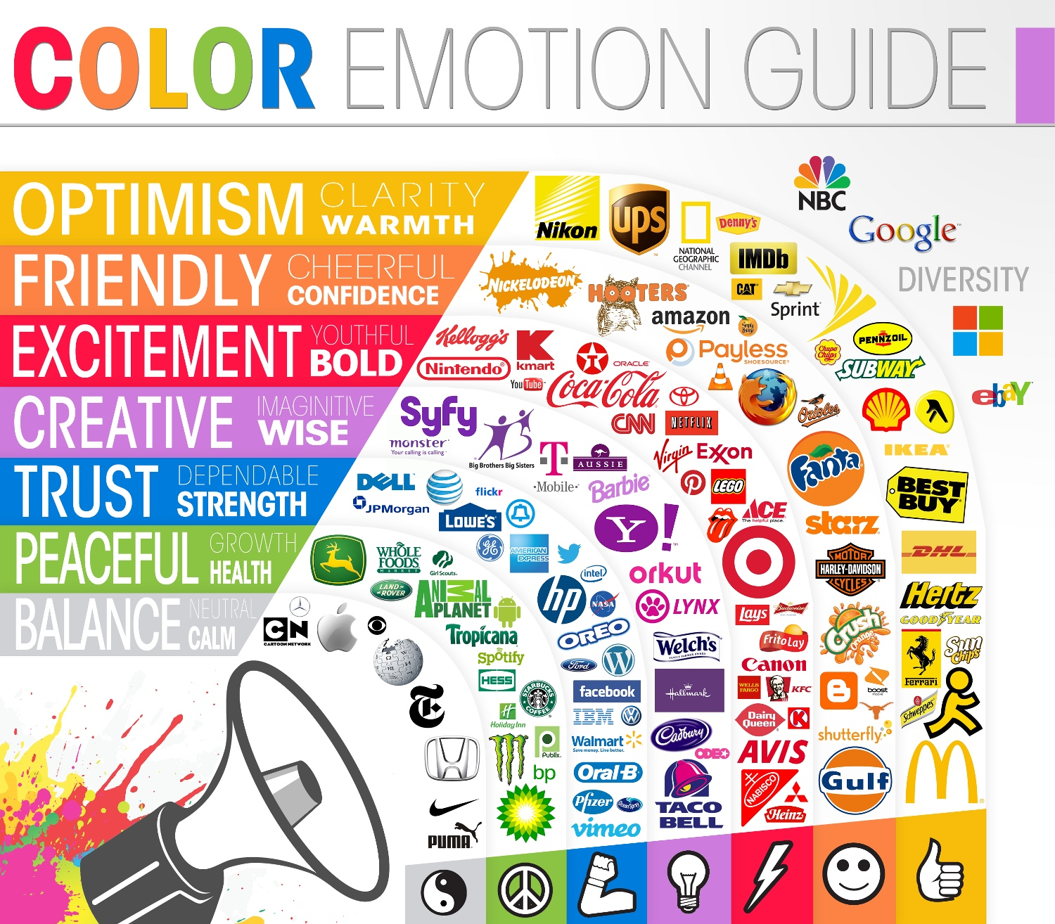 The Logo Design Company creó este Color Emotion Guide
