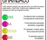 Esta es nuestra lista de clasificaciones para el Grainjaus