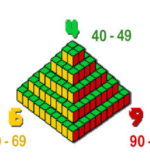 lotería panamá pirámide